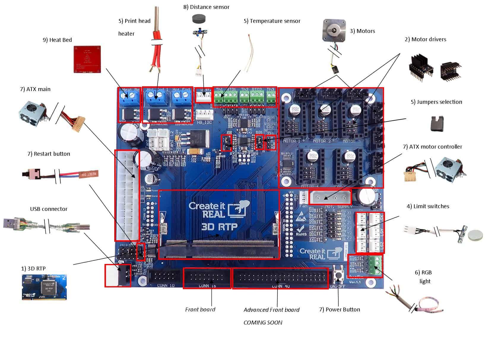 Electronics Create It Real 3d Printer Limit Switch Wiring Diagram Rtp Scheme
